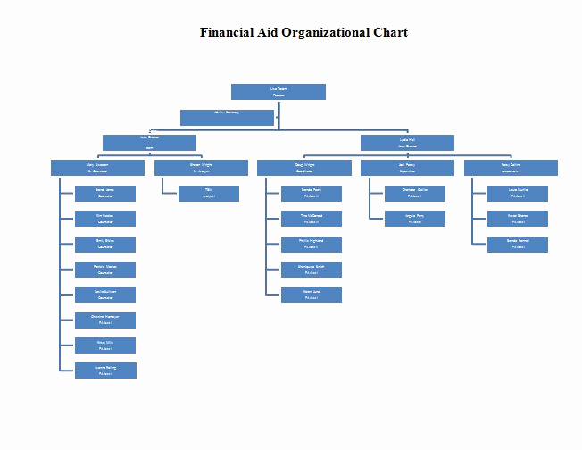 Ms Word org Chart Templates Fresh 40 organizational Chart Templates Word Excel Powerpoint