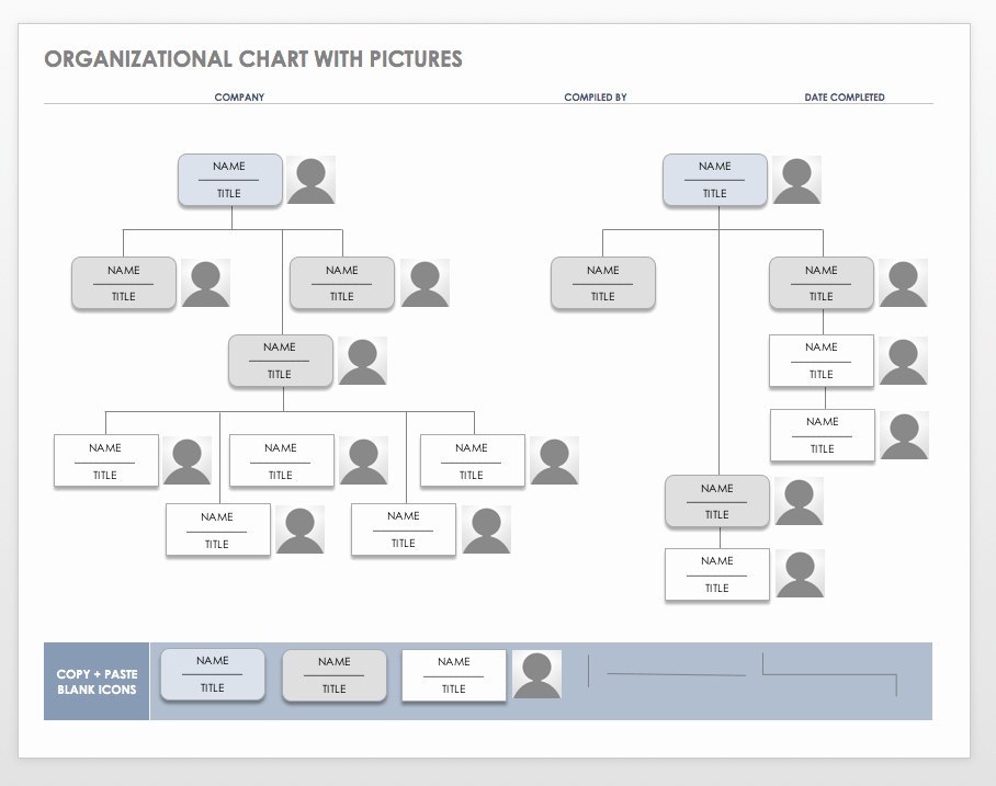 Ms Word org Chart Templates Lovely Free organization Chart Templates for Word