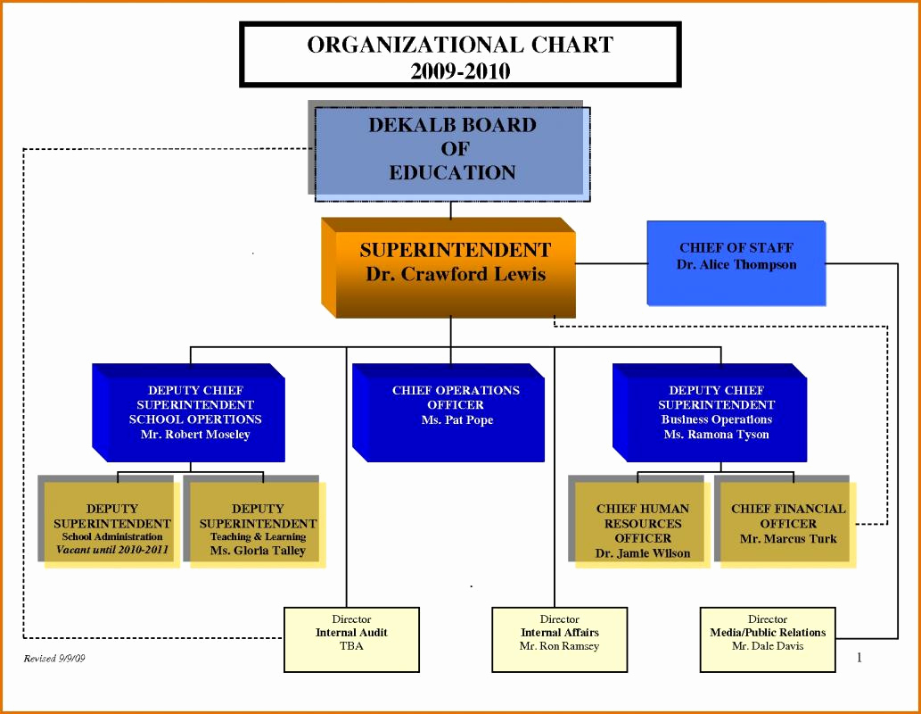 Ms Word org Chart Templates New Chart Template Word