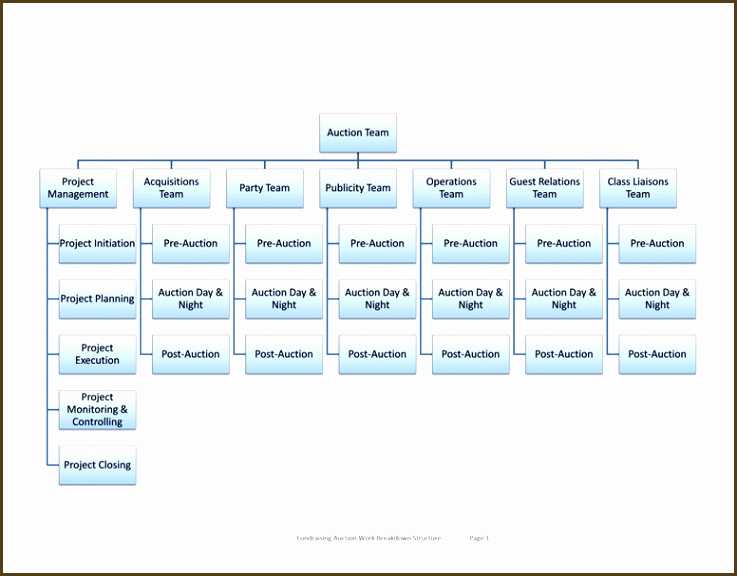 Ms Word org Chart Templates Unique 15 Microsoft Word organizational Chart Template