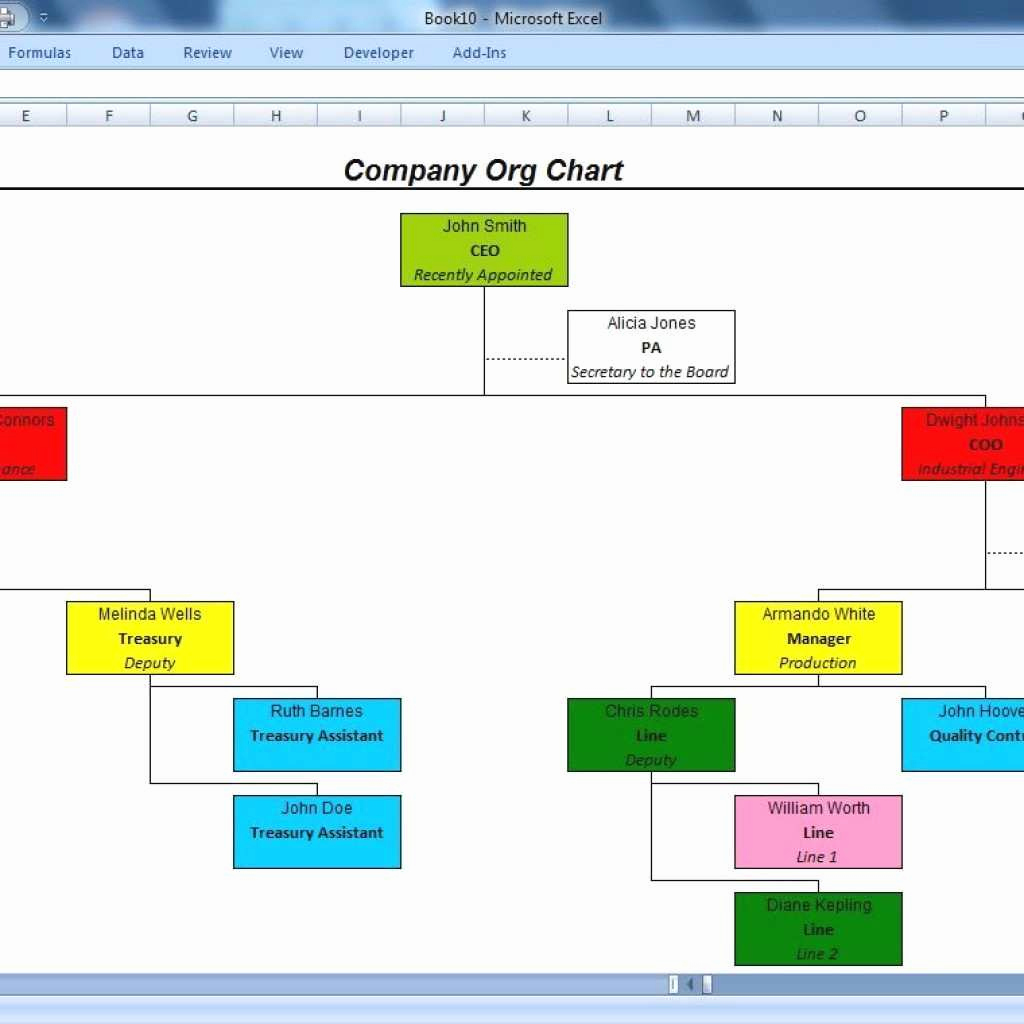 Ms Word org Chart Templates Unique Beautiful Microsoft Excel Workflow Template