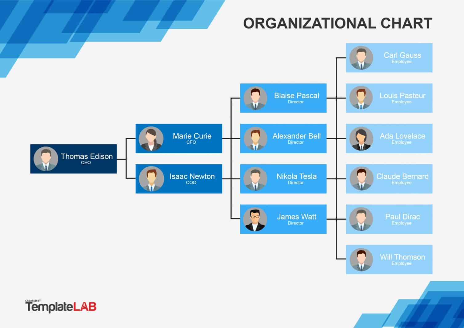 Ms Word org Chart Templates Unique Microsoft organizational Chart Templates org Template Word