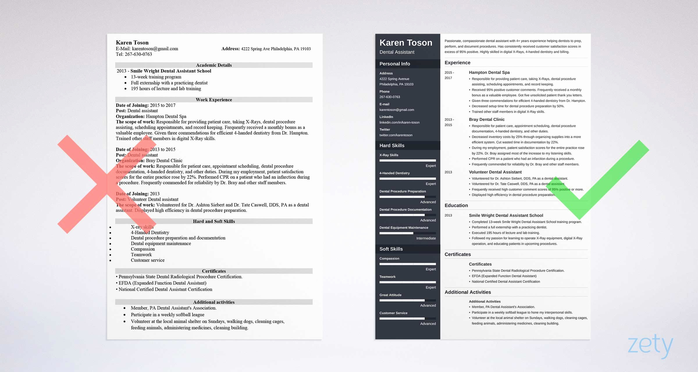 One Page Resume Template Free Fresh E Page Resume Templates 15 Examples to Download and Use now