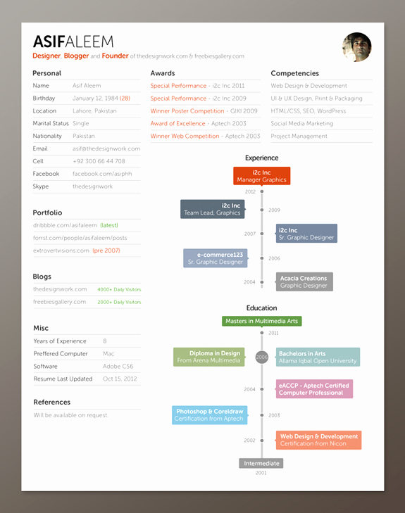 One Page Resume Template Free Unique 30 Beautiful Designer S E Page Resume Samples