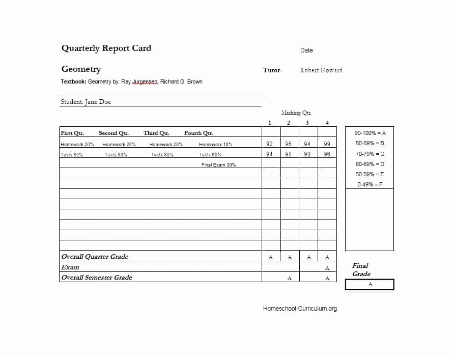 Printable Report Card Template New 30 Real & Fake Report Card Templates [homeschool High