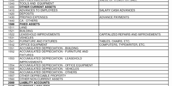 Probate Accounting Template Excel Awesome Chart Accounts Templates Excel Spreadsheet Templates