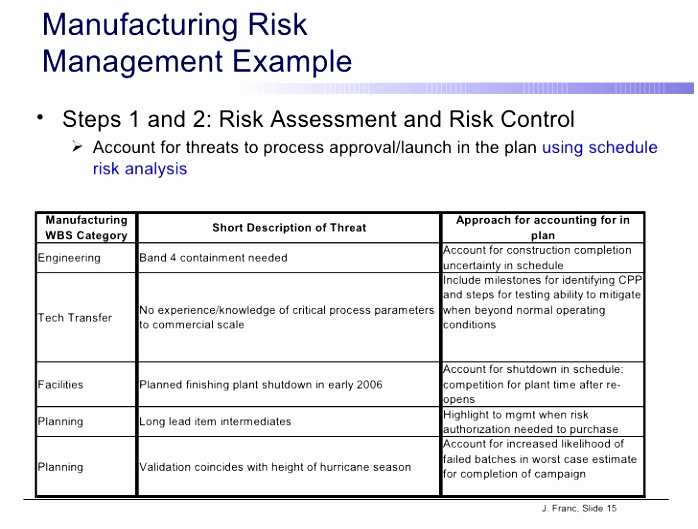 Project Risk assessment Template Best Of Project Risk assessment Template to Pin On