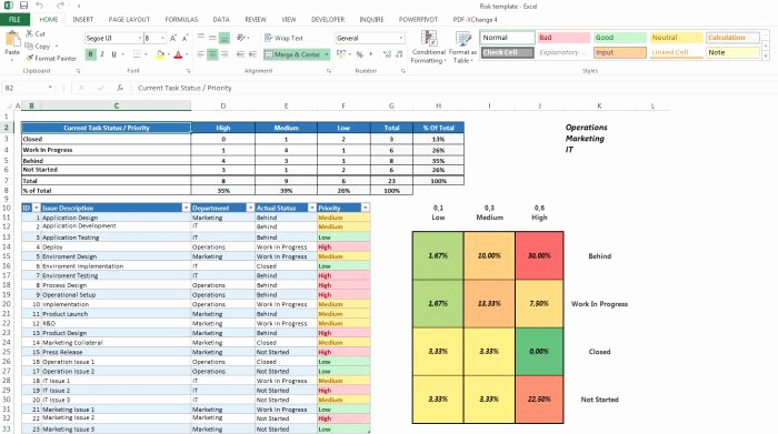 Project Risk assessment Template Elegant 79 Best Images About 0810 Microsoft Excel