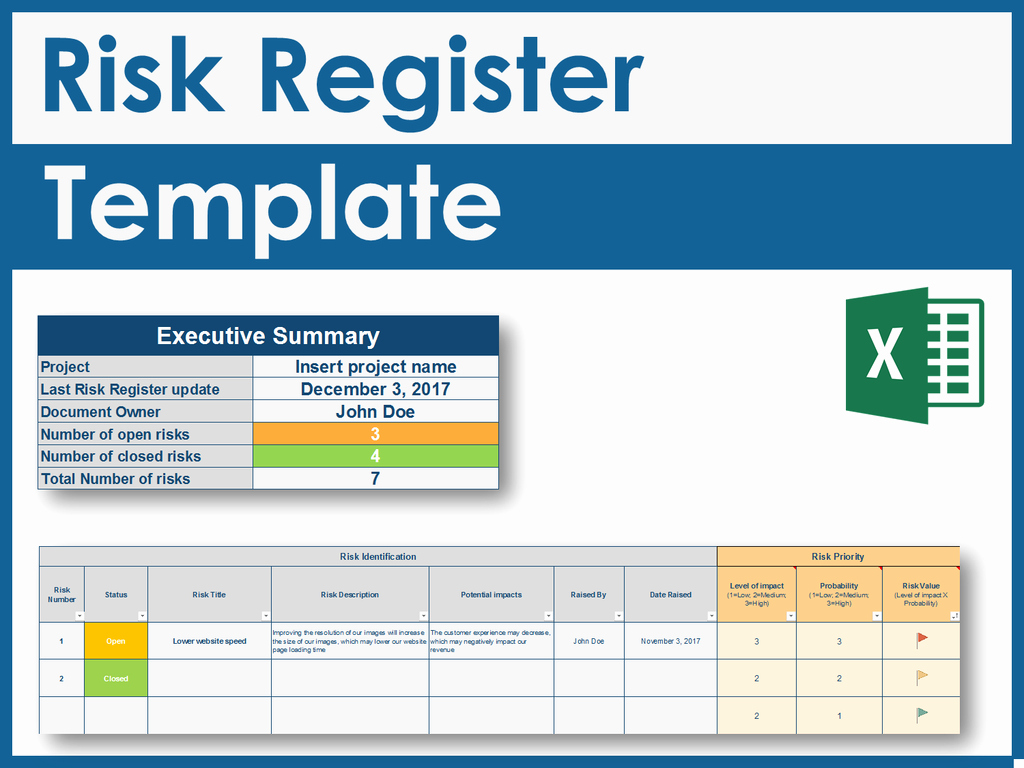 Project Risk assessment Template Inspirational Change & Project Management Documents Templates tools