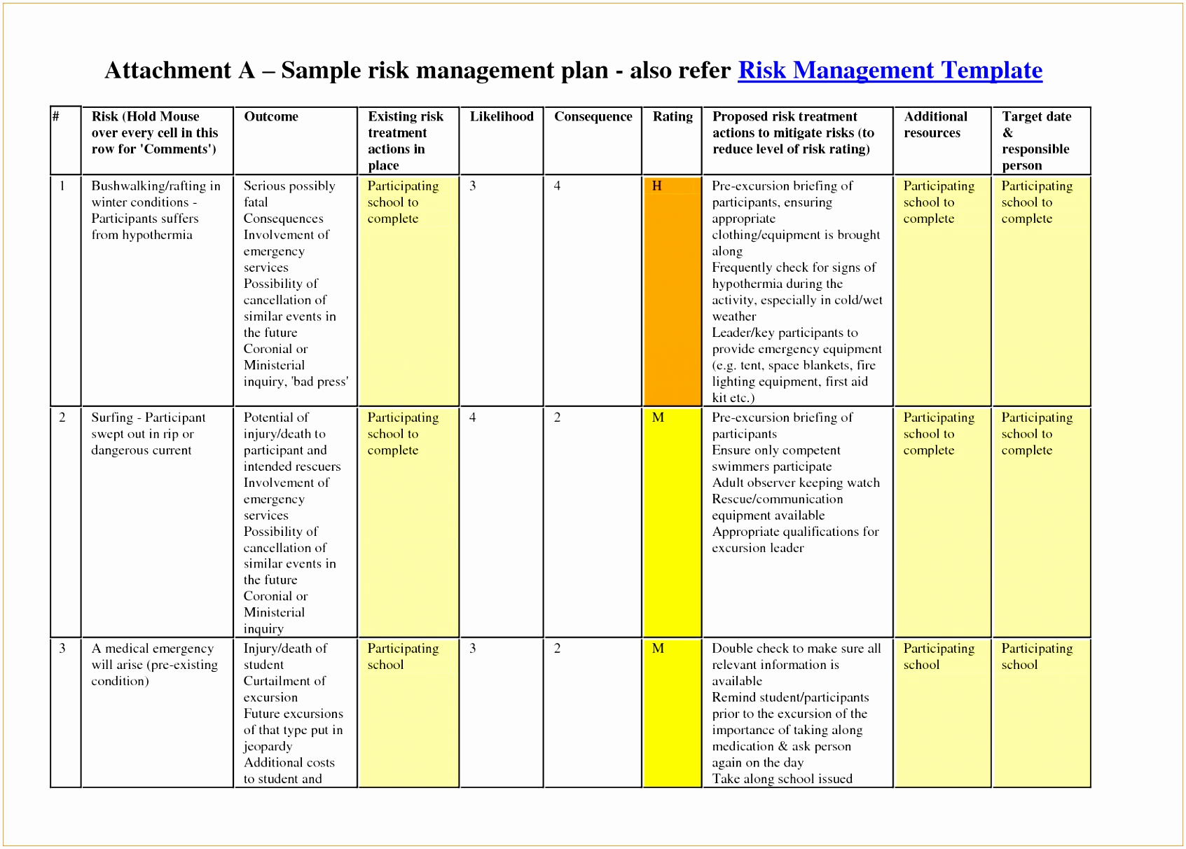 Project Risk assessment Template New 9 Project Risk assessment Template Example Autyr