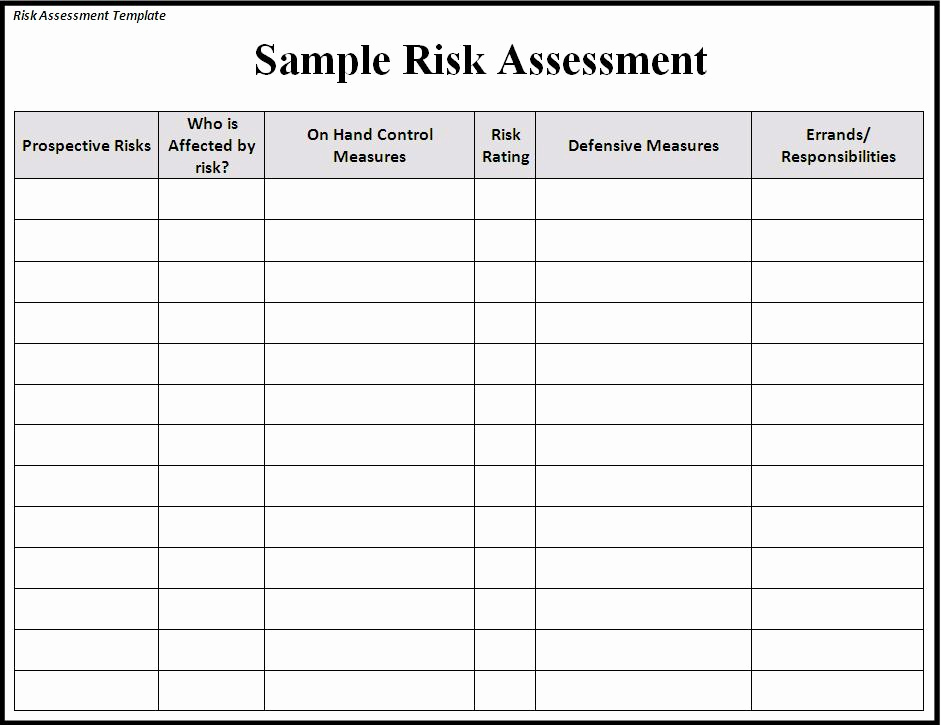 Project Risk assessment Template New Crisis Mapping and Cybersecurity – Part Ii Risk