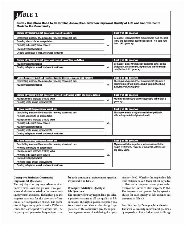 Project Risk assessment Template New Project assessment Template 8 Free Word Pdf Document
