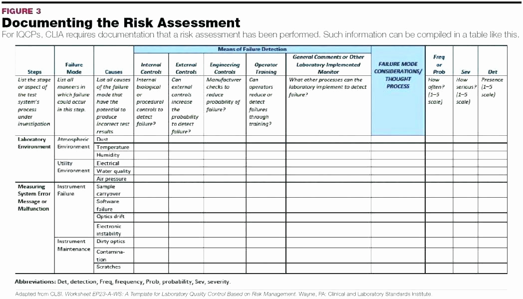 Project Risk assessment Template New Project Risk assessment Matrix Template Excel Project Risk
