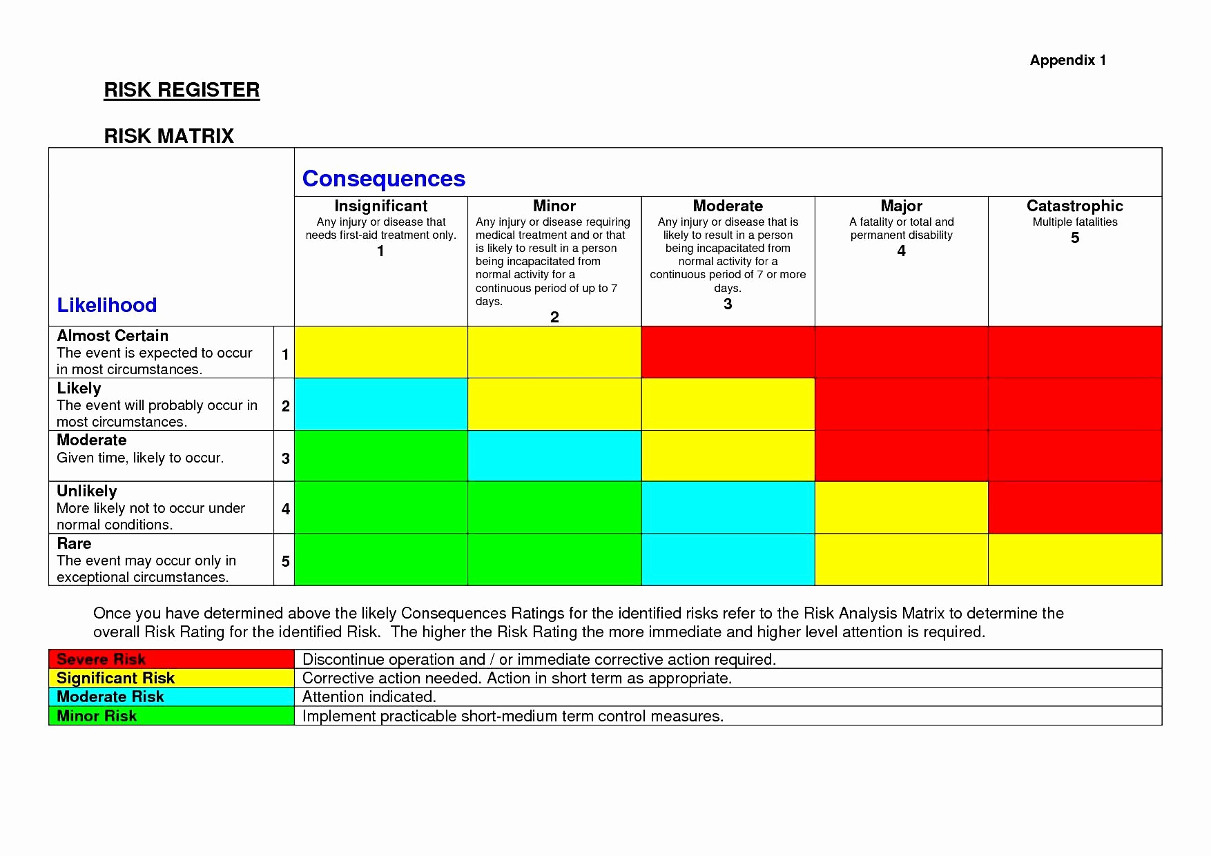 Project Risk assessment Template New Risk assessment Matrix Template Excel Besttemplate123
