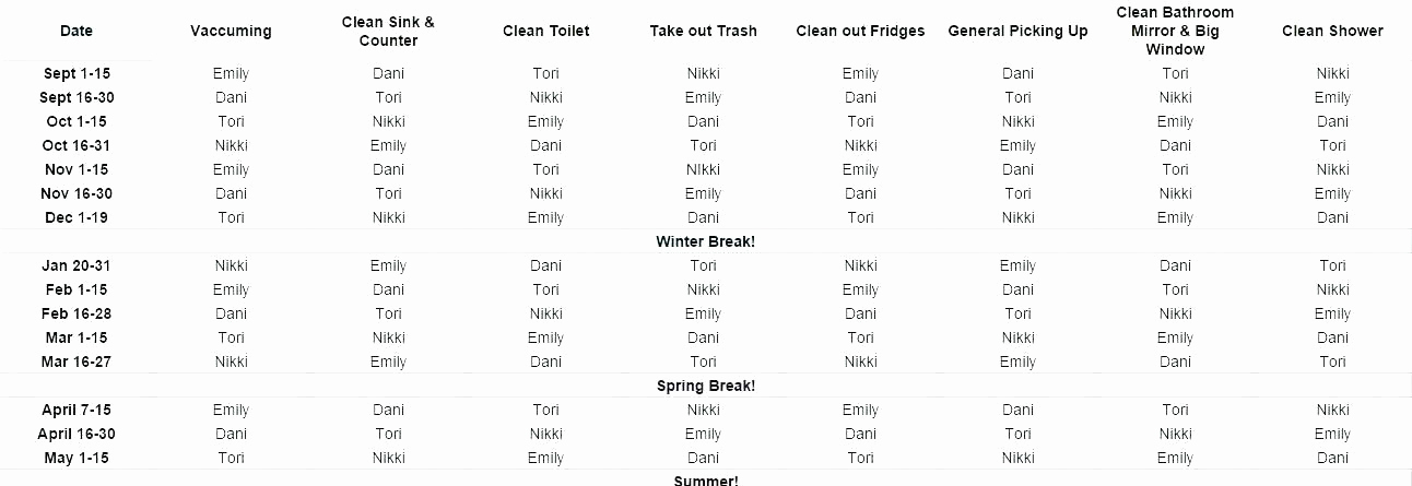 Roommate Chore Chart Template Beautiful Roommate Bathroom Cleaning Schedule Related Post Roommate