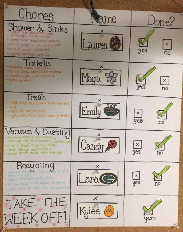Roommate Chore Chart Template Luxury Best 25 Roommate Chore Chart Ideas On Pinterest