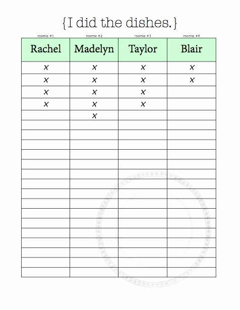 Roommate Chore Chart Template Unique Chore Charts & organizational Tips for Living with
