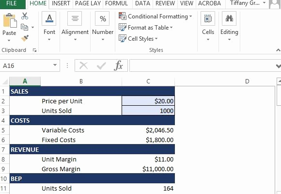 Simple Break even Analysis Template Beautiful How to Create A Simple Break even Analysis Using Excel