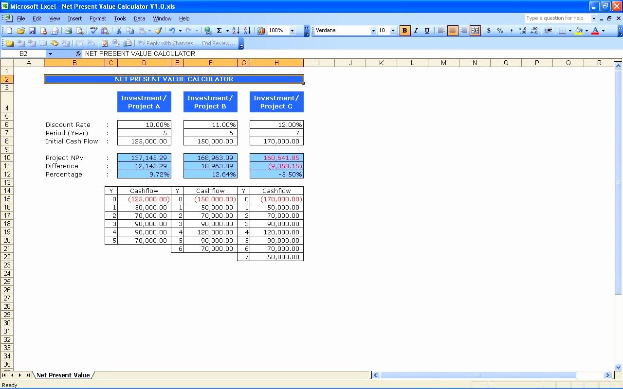 Simple Break even Analysis Template Best Of Breakeven Analysis Excel Mughals