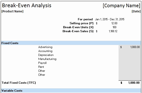 Simple Break even Analysis Template Unique Free Financial Templates In Excel