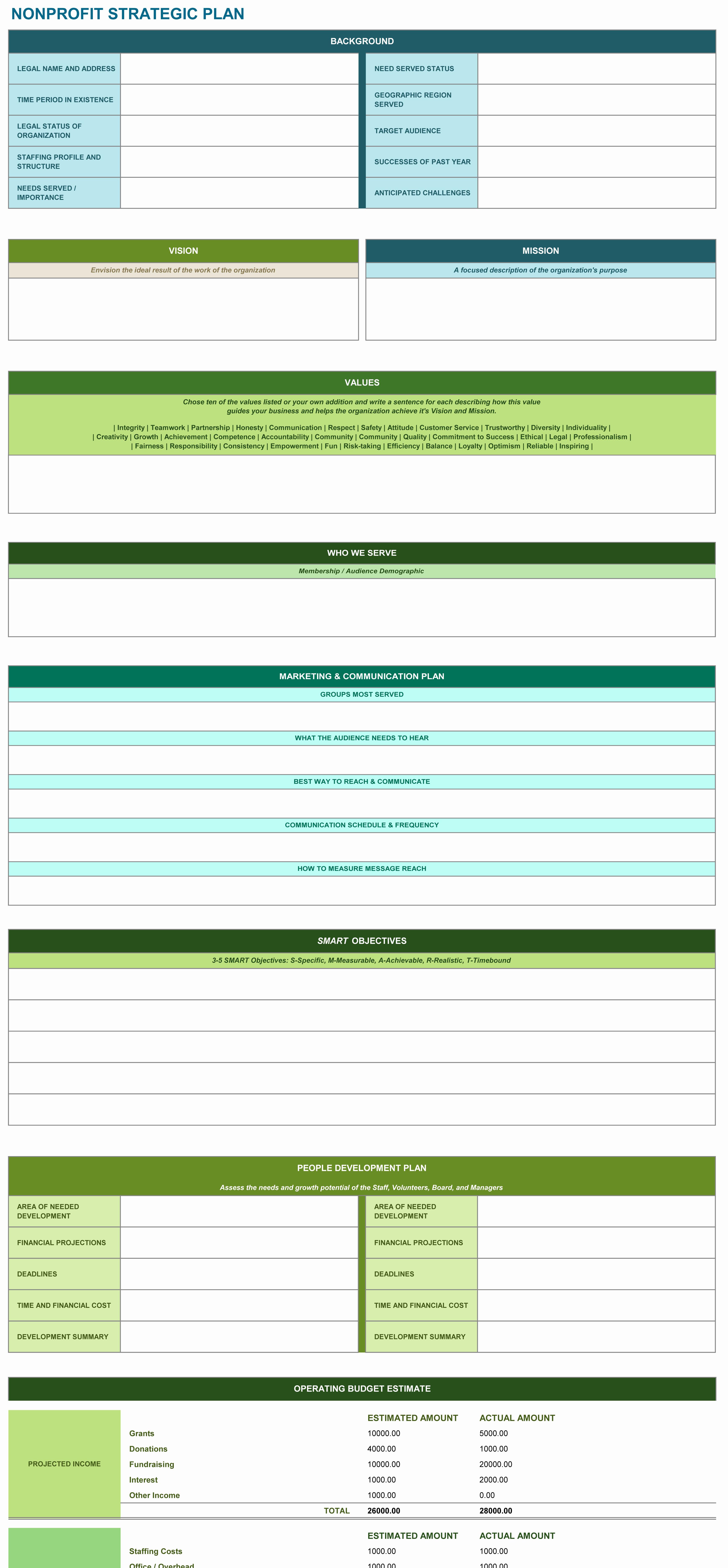 Strategic Planning Template Word Beautiful 9 Free Strategic Planning Templates Smartsheet