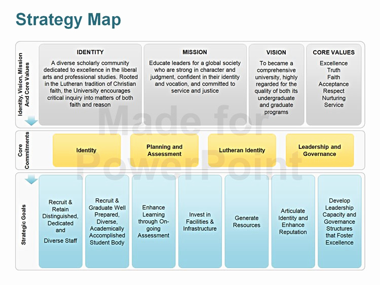 strategy map editable template