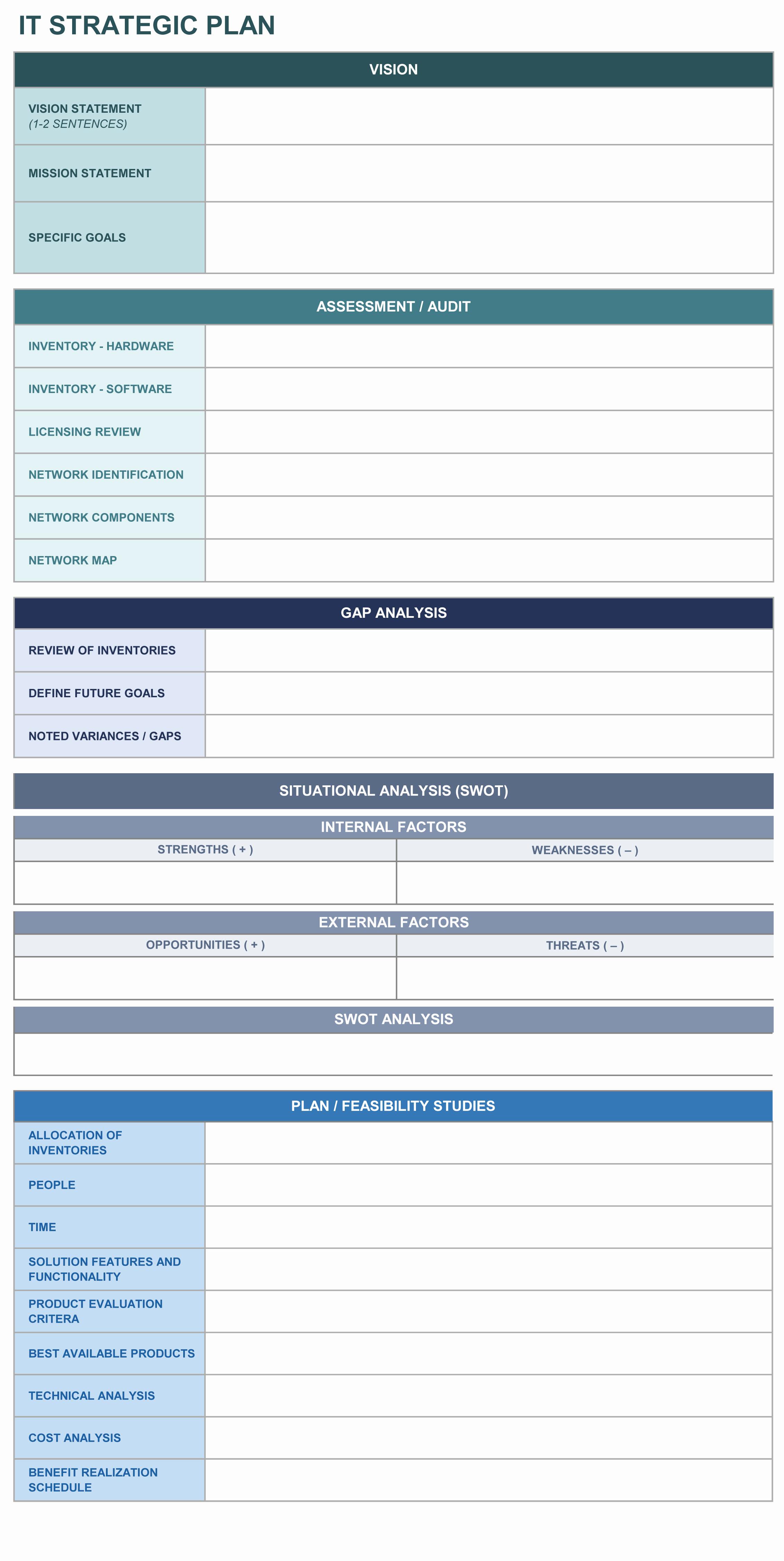 Strategic Planning Template Word Fresh 9 Free Strategic Planning Templates Smartsheet