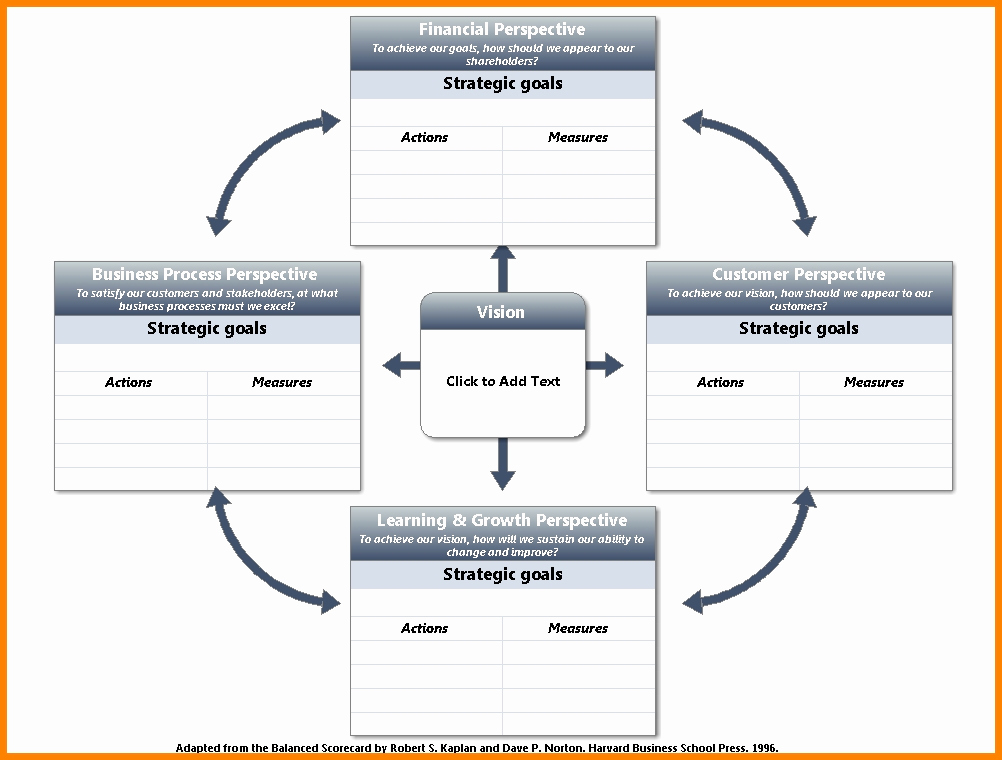 Strategic Planning Template Word Fresh Strategic Plan Template