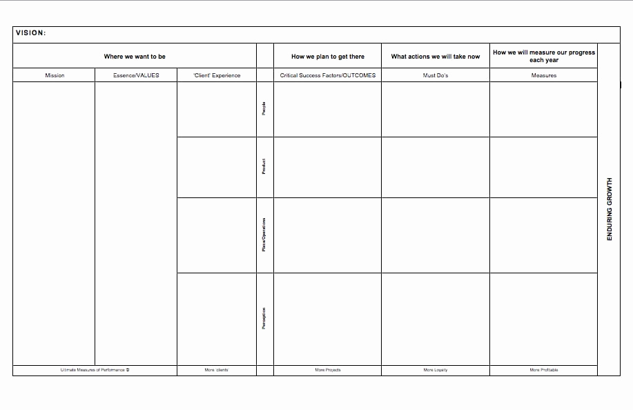 Strategic Planning Template Word Inspirational 6 Strategic Plan Templates Word Excel Pdf Templates