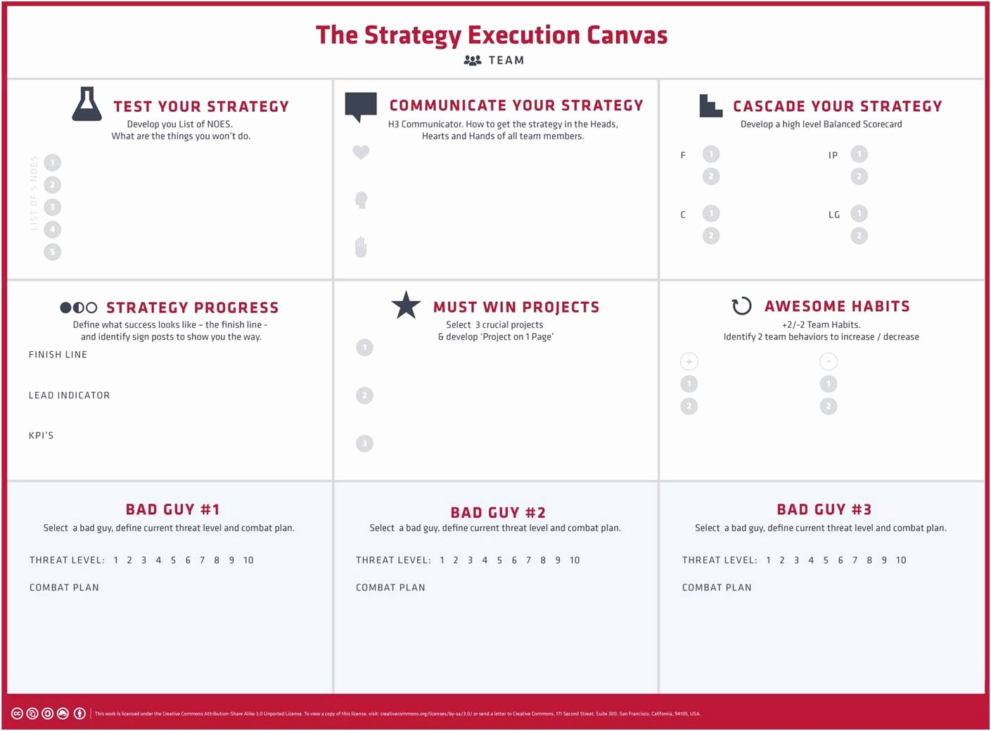 Strategic Planning Template Word Lovely Implementation Plan Template Easy to Use Steps & Example