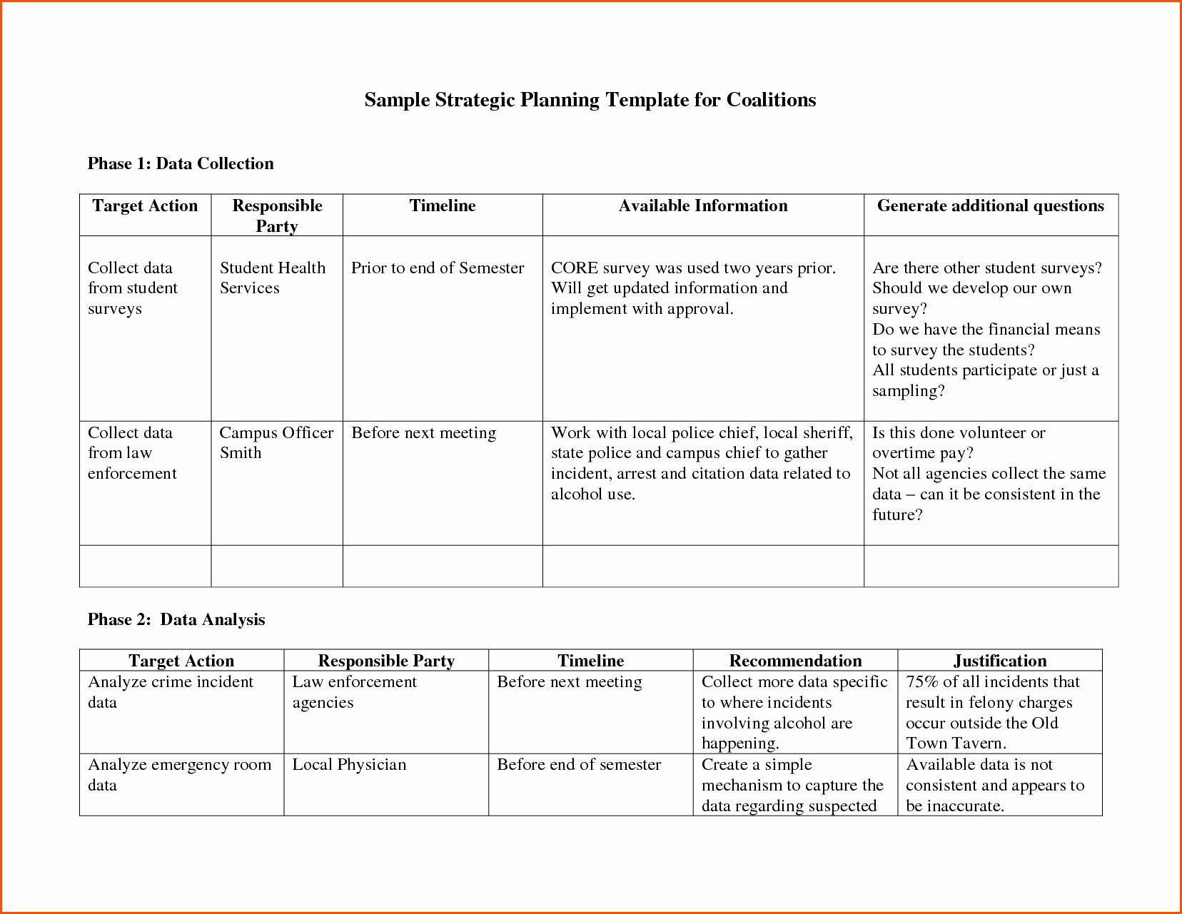 Strategic Planning Template Word New Sample Strategic Plan Template Portablegasgrillweber