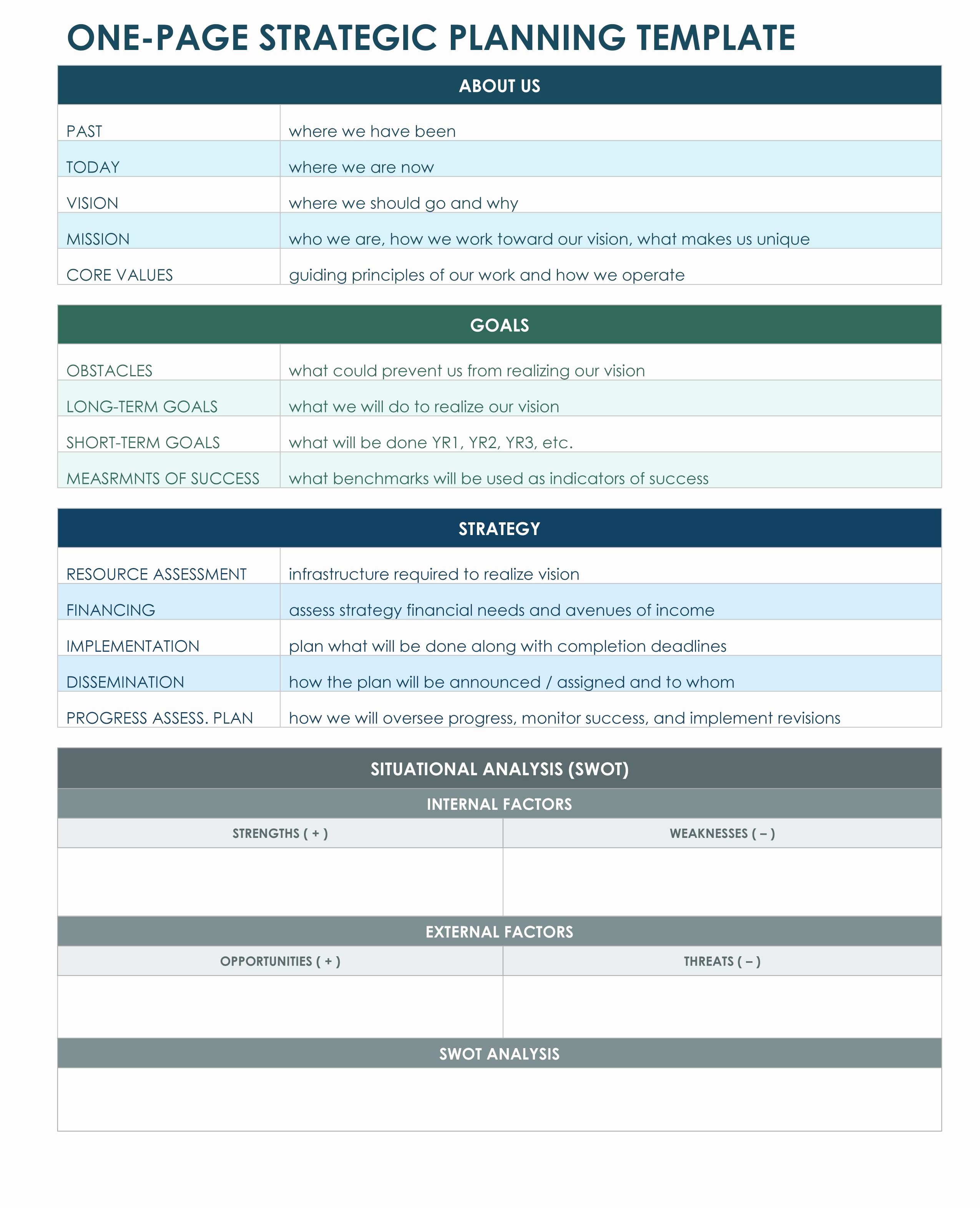 Strategic Planning Template Word Unique One Page Strategic Plan Excel Template