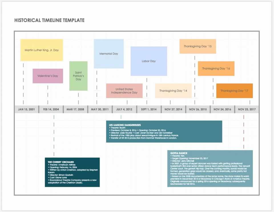 Timeline Template for Google Docs Awesome Google Docs Templates Timeline Templates Smartsheet