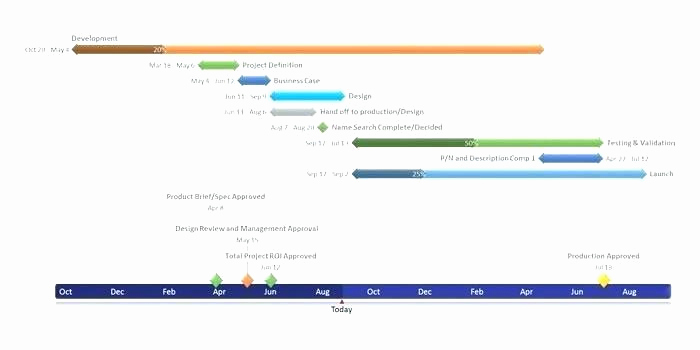 Timeline Template for Google Docs Beautiful Google Docs Templates Timeline A Chart Fers Visual In