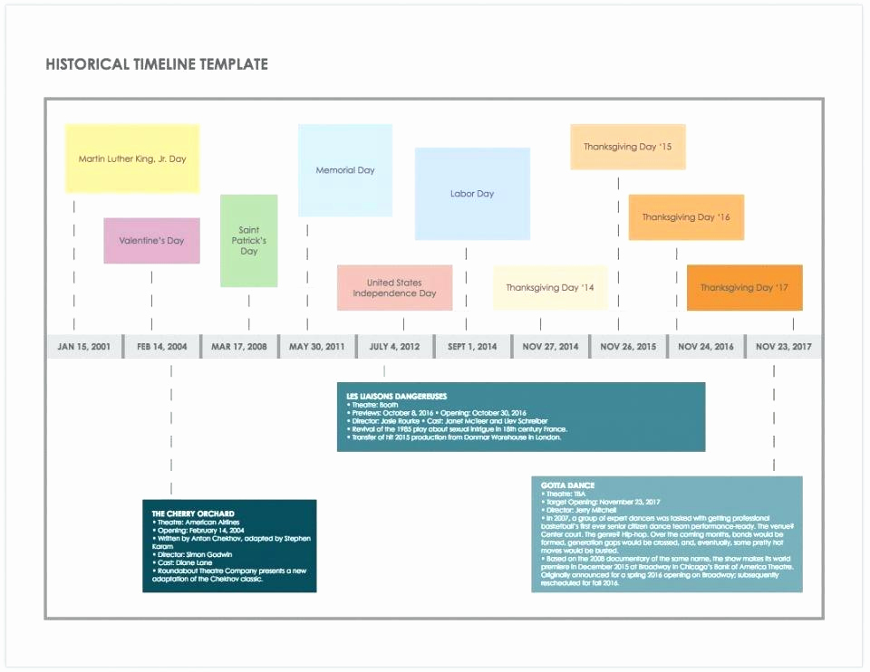 Timeline Template for Google Docs Best Of Google Docs Templates Timeline A Chart Fers Visual In