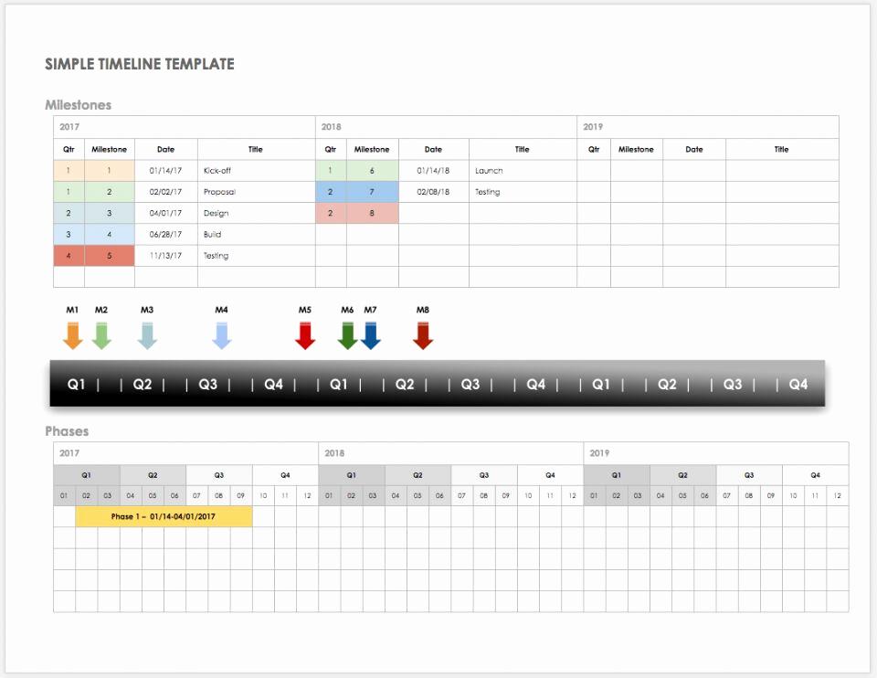 Timeline Template for Google Docs Elegant Google Docs Templates Timeline Templates Smartsheet