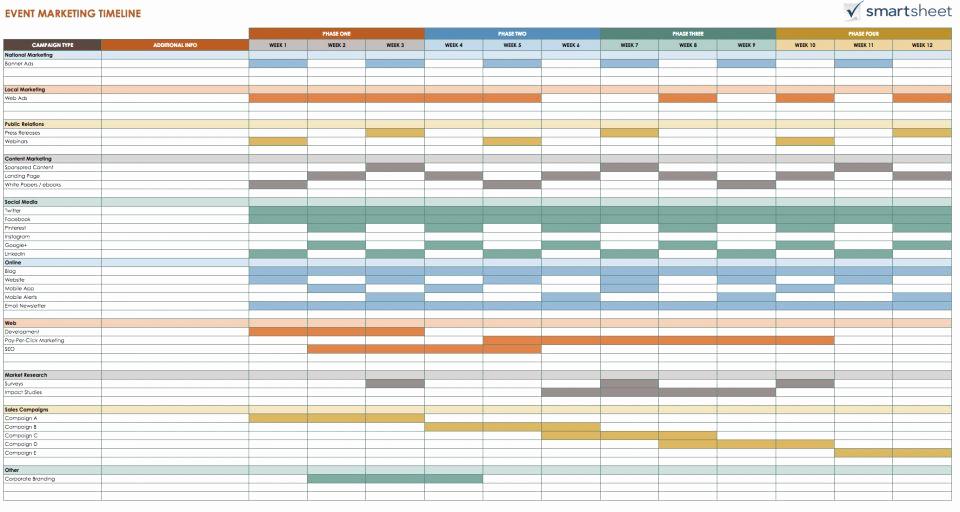 Timeline Template for Google Docs Inspirational Google Docs Templates Timeline Templates Smartsheet