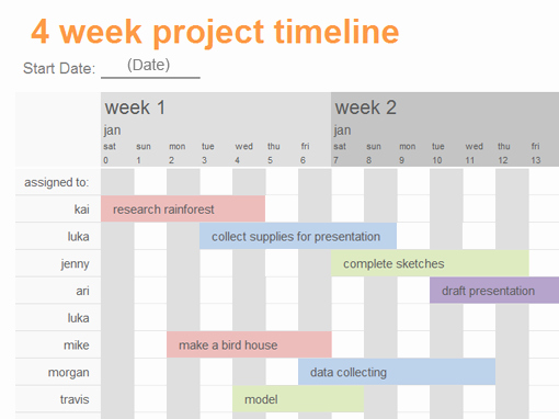 Timeline Templates for Word Awesome Project Timeline Templates Fice