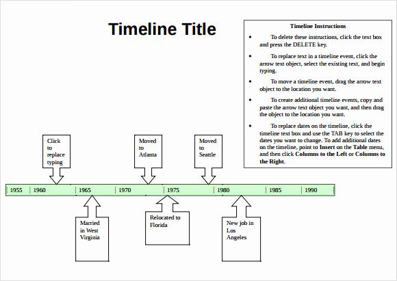 Timeline Templates for Word Fresh 10 Timeline Samples