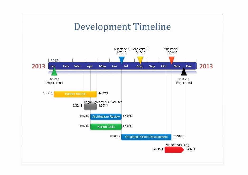 Timeline Templates for Word Unique Index Of Cdn 15 2004 379